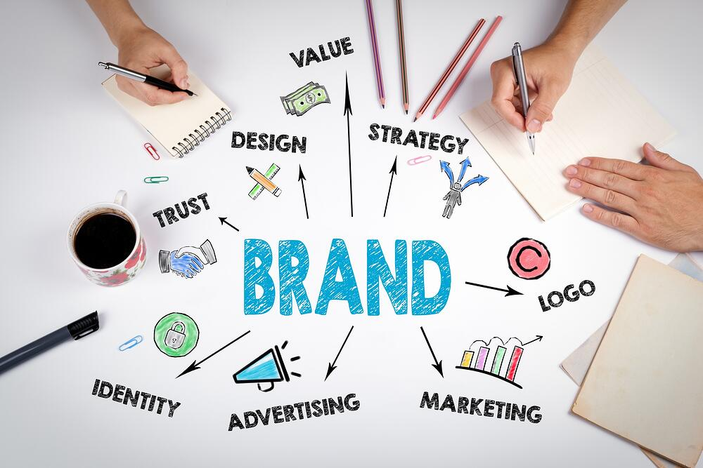 Your Brand Identity Checklist