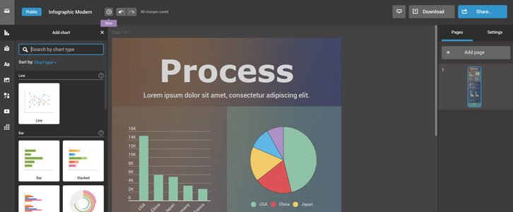 Infogram: easily create infographics, reports and white papers